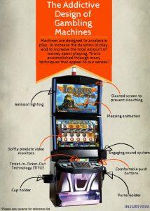 Gambling Machines Infographic IFNS