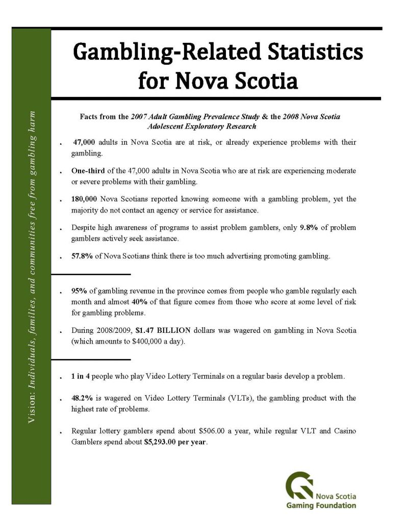 Nova Scotia Gambling Statistics Sheet 1
